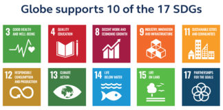 Globe Supported SDGs