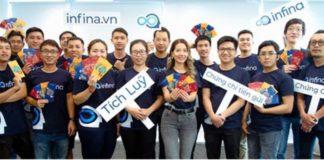 Infina Vietnam's 'Robinhood' Investment App receives funding from 1982 Ventures