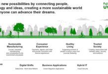 Fujitsu Unveils New Global Business Brand Fujitsu